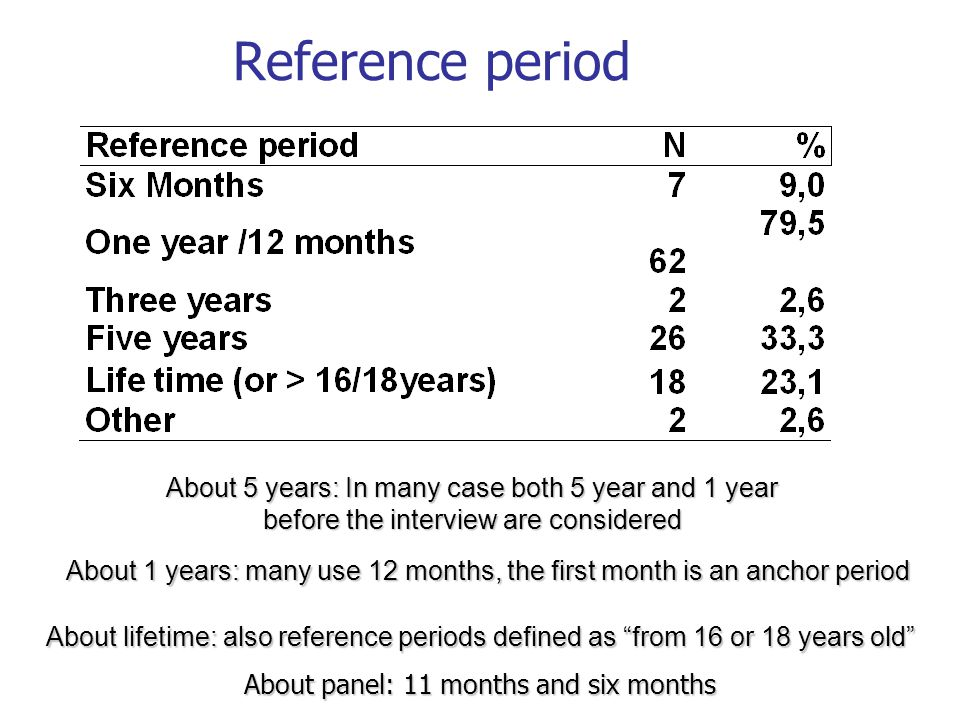 Reference period About 5 years: In many case both 5 year and 1 year before the interview are considered About lifetime: also reference periods defined