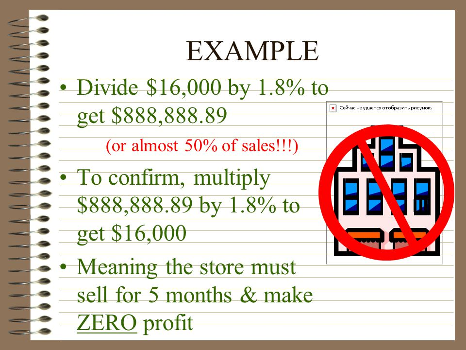 EXAMPLE Divide $16,000 by 1.8% to get $888,888.89 (or almost 50% of sales!!!) To confirm, multiply $888,888.89 by 1.8% to get $16,000 Meaning the store must sell for 5 months & make ZERO profit