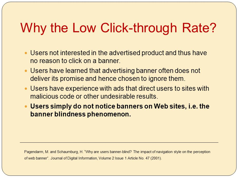 Why the Low Click-through Rate.