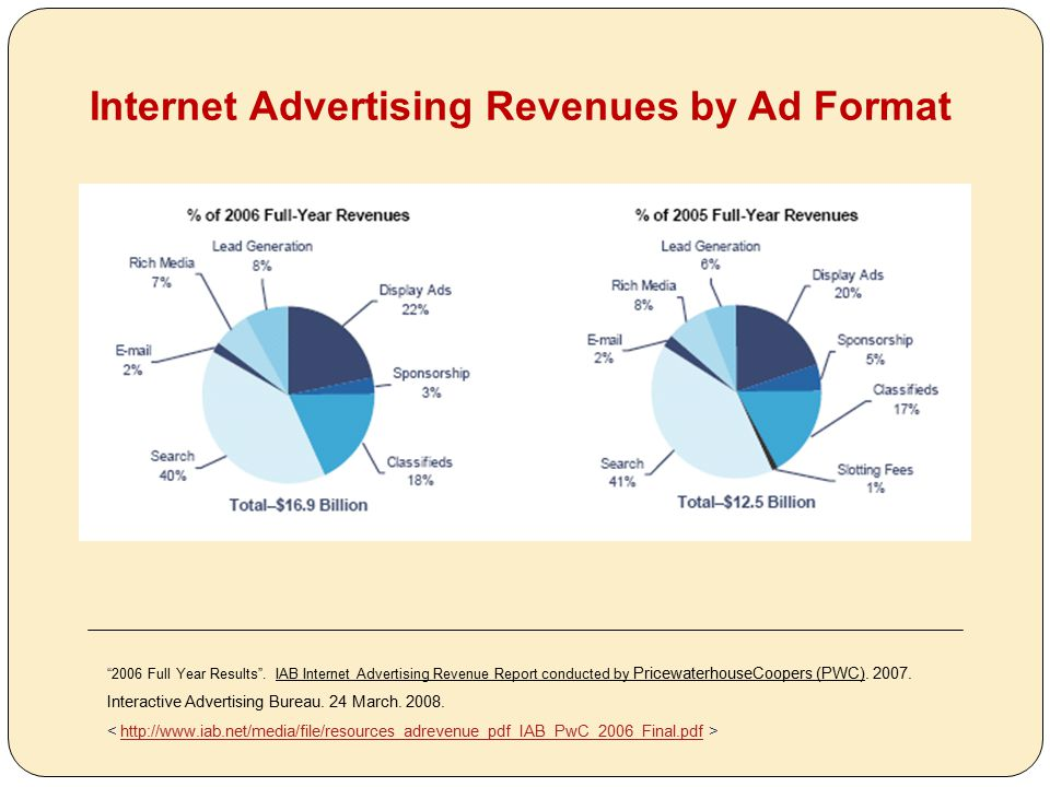 Internet Advertising Revenues by Ad Format 2006 Full Year Results .