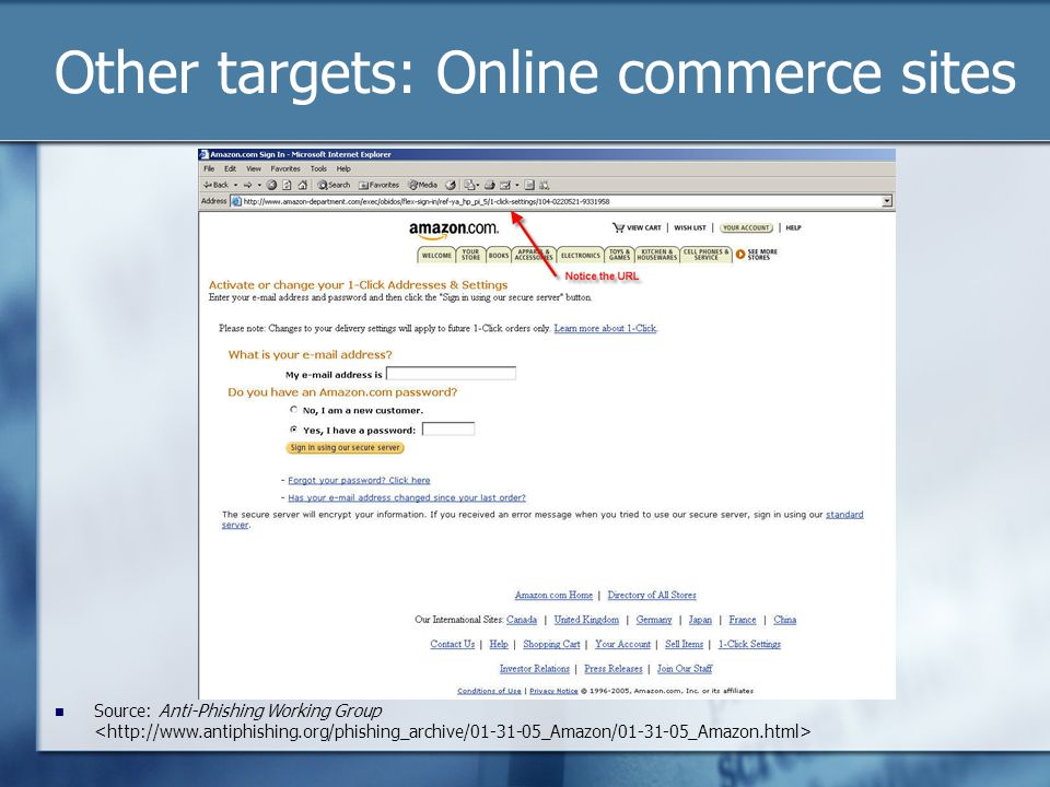 Other targets: Online commerce sites Source: Anti-Phishing Working Group