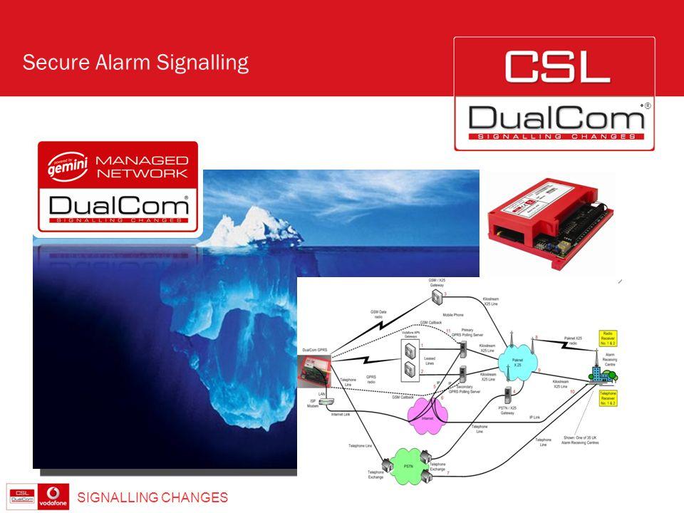® Secure Alarm Signalling SIGNALLING CHANGES ® Secure Alarm Signalling