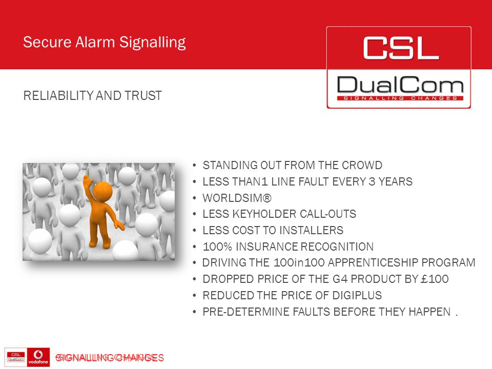 ® Secure Alarm Signalling SIGNALLING CHANGES RELIABILITY AND TRUST Secure Alarm Signalling STANDING OUT FROM THE CROWD LESS THAN1 LINE FAULT EVERY 3 Y