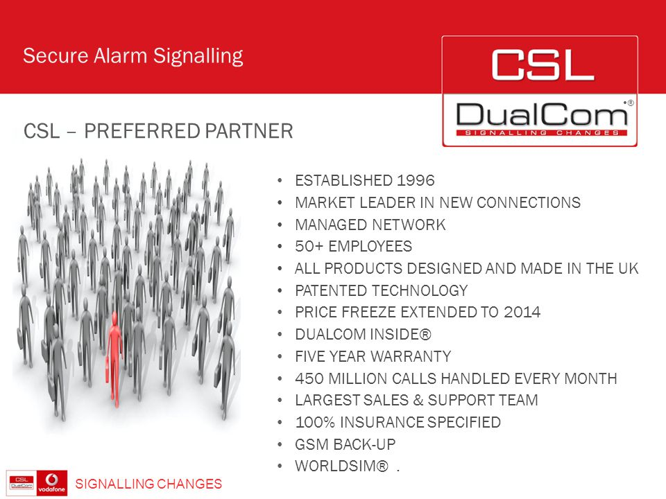 ® Secure Alarm Signalling SIGNALLING CHANGES ® Secure Alarm Signalling ESTABLISHED 1996 MARKET LEADER IN NEW CONNECTIONS MANAGED NETWORK 50+ EMPLOYEES