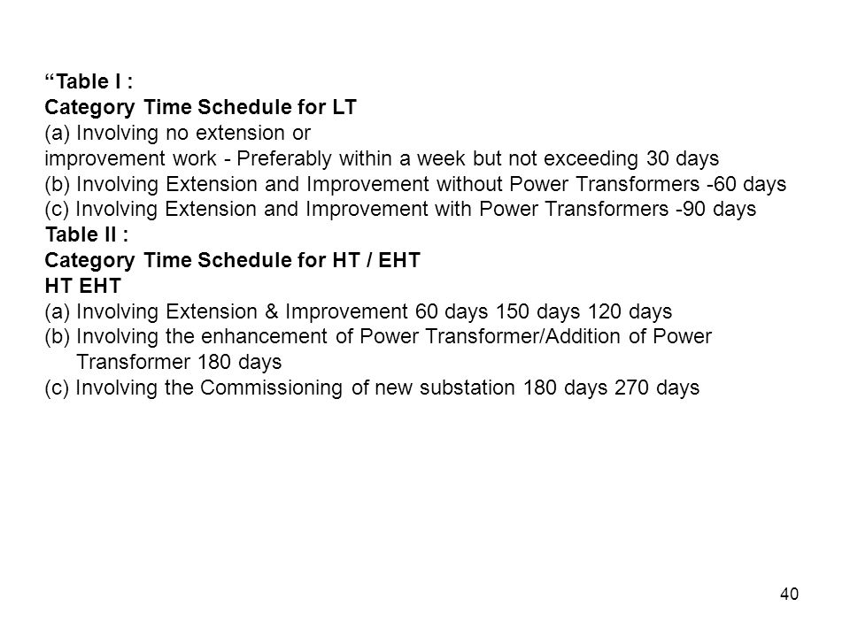 40 Table I : Category Time Schedule for LT (a) Involving no extension or improvement work - Preferably within a week but not exceeding 30 days (b) Involving Extension and Improvement without Power Transformers -60 days (c) Involving Extension and Improvement with Power Transformers -90 days Table II : Category Time Schedule for HT / EHT HT EHT (a)Involving Extension & Improvement 60 days 150 days 120 days (b)Involving the enhancement of Power Transformer/Addition of Power Transformer 180 days (c) Involving the Commissioning of new substation 180 days 270 days