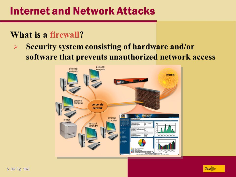 Internet and Network Attacks What is a firewall. p.