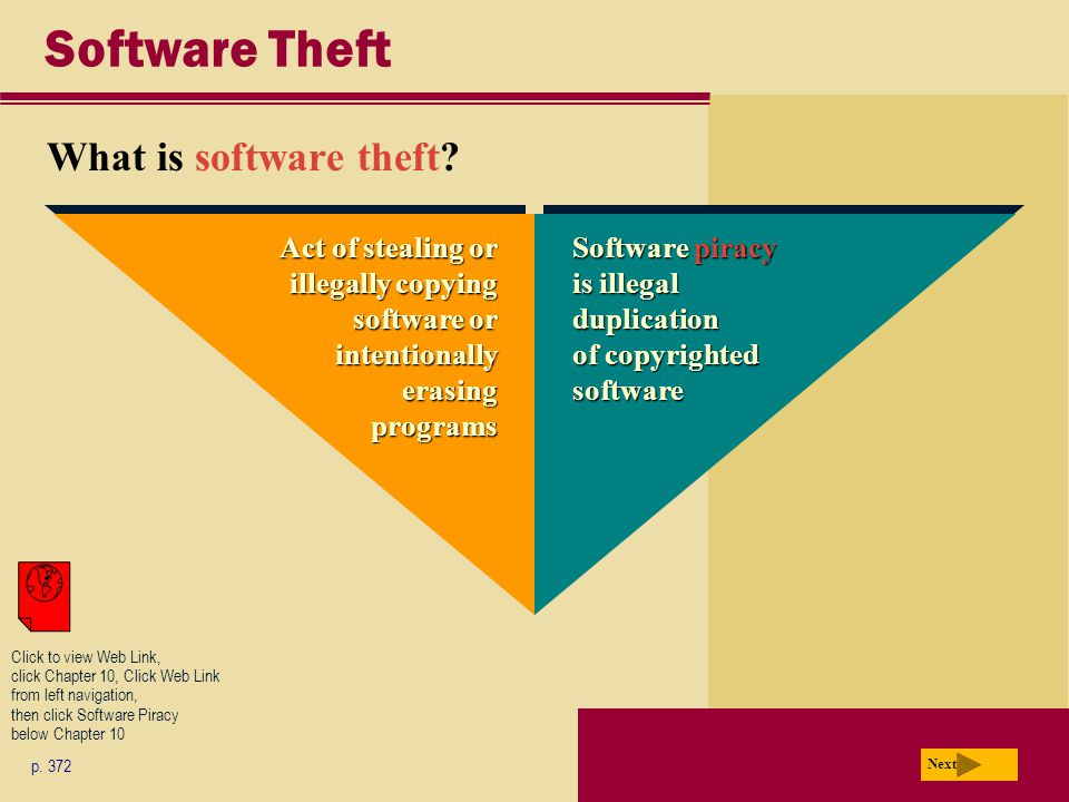 Software Theft What is software theft. p.