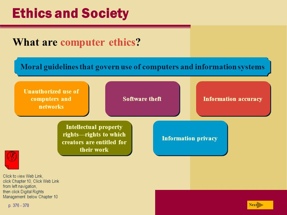 Ethics and Society What are computer ethics? p. 376 - 378 Next Intellectual property rights—rights to which creators are entitled for their work Softw
