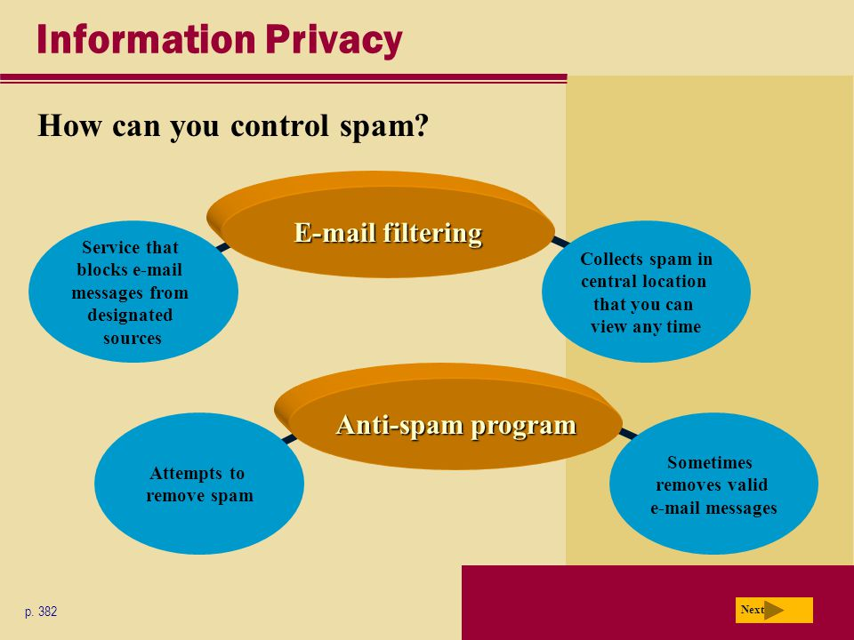Information Privacy How can you control spam. p.