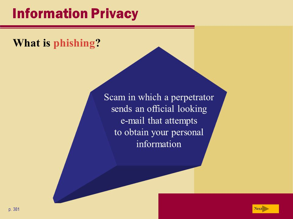 Information Privacy What is phishing? p. 381 Next Scam in which a perpetrator sends an official looking e-mail that attempts to obtain your personal i
