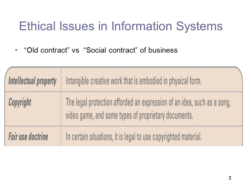3 Ethical Issues in Information Systems Old contract vs Social contract of business