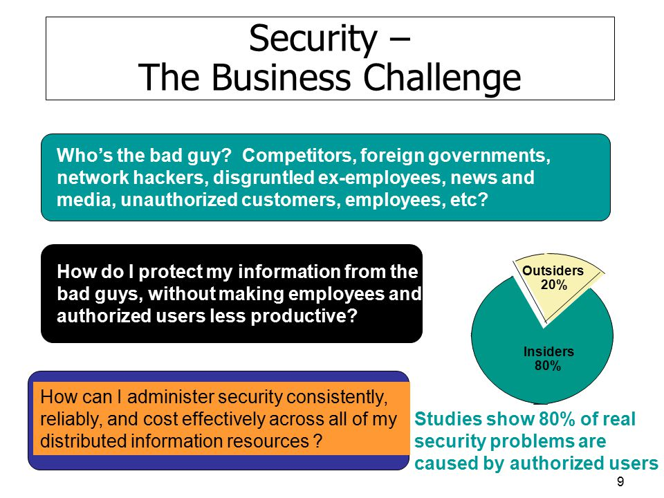 9 Security – The Business Challenge Who's the bad guy.