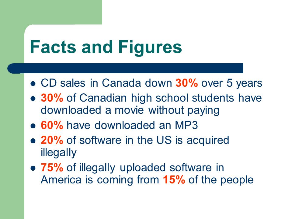 Facts and Figures CD sales in Canada down 30% over 5 years 30% of Canadian high school students have downloaded a movie without paying 60% have downloaded an MP3 20% of software in the US is acquired illegally 75% of illegally uploaded software in America is coming from 15% of the people