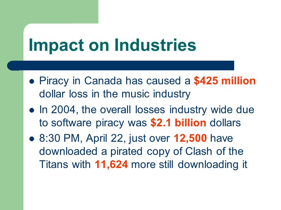 Impact on Industries Piracy in Canada has caused a $425 million dollar loss in the music industry In 2004, the overall losses industry wide due to software piracy was $2.1 billion dollars 8:30 PM, April 22, just over 12,500 have downloaded a pirated copy of Clash of the Titans with 11,624 more still downloading it