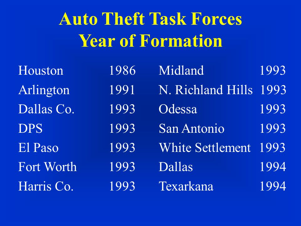 Auto Theft Task Forces Year of Formation Houston1986 Arlington1991 Dallas Co.