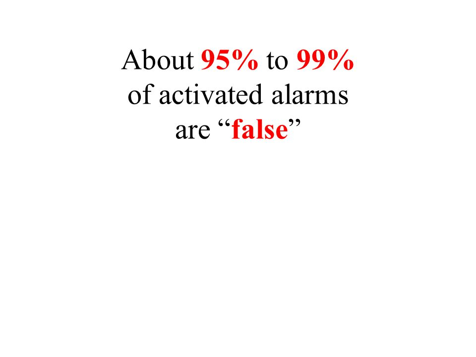 About 95% to 99% of activated alarms are false
