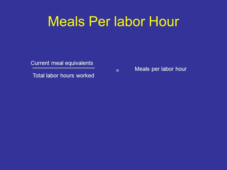 Meals Per labor Hour Current meal equivalents ____________________ Total labor hours worked = Meals per labor hour