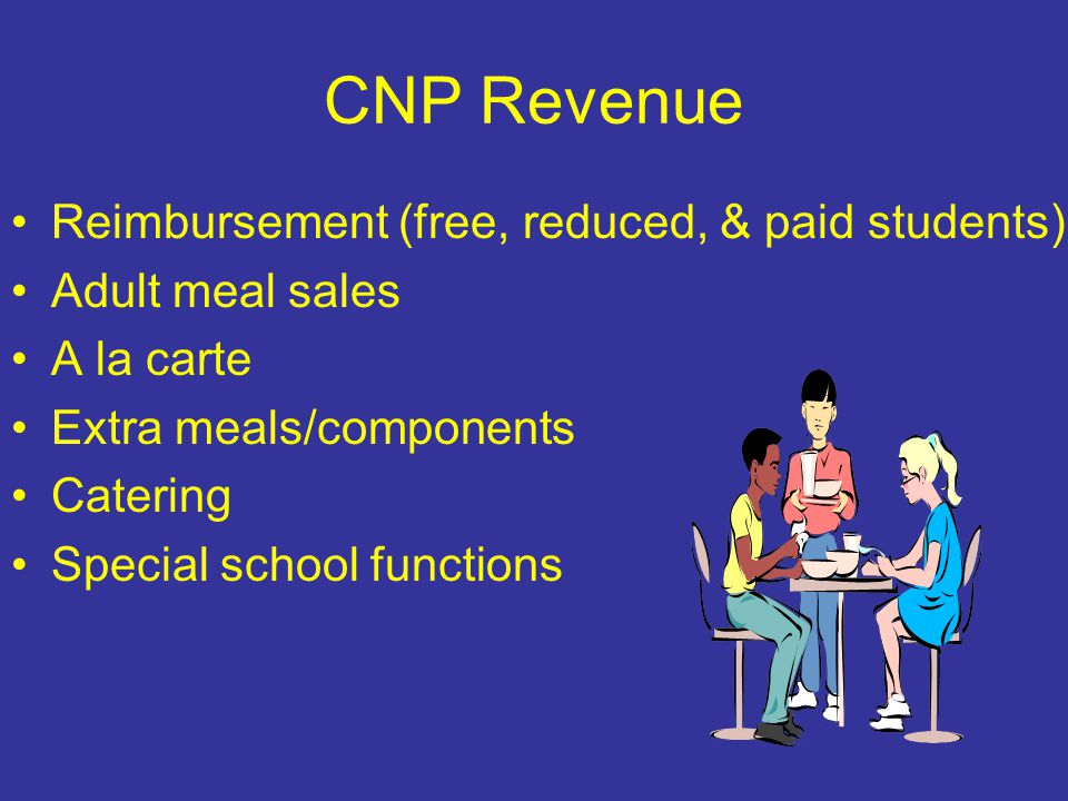 CNP Revenue Reimbursement (free, reduced, & paid students) Adult meal sales A la carte Extra meals/components Catering Special school functions