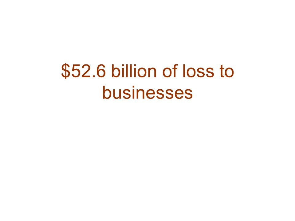 $52.6 billion of loss to businesses