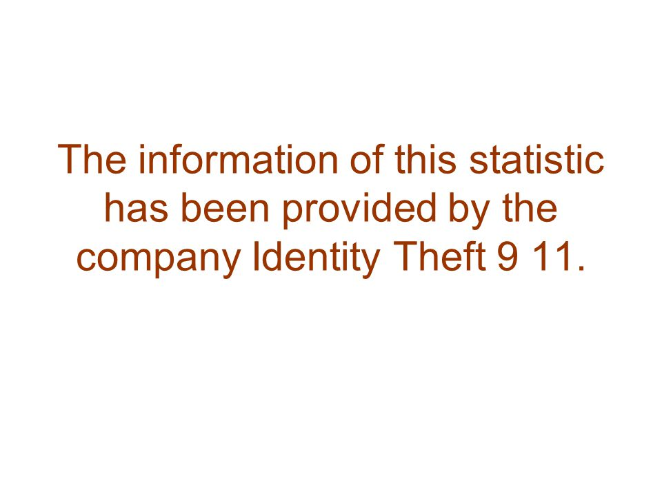 The information of this statistic has been provided by the company Identity Theft 9 11.