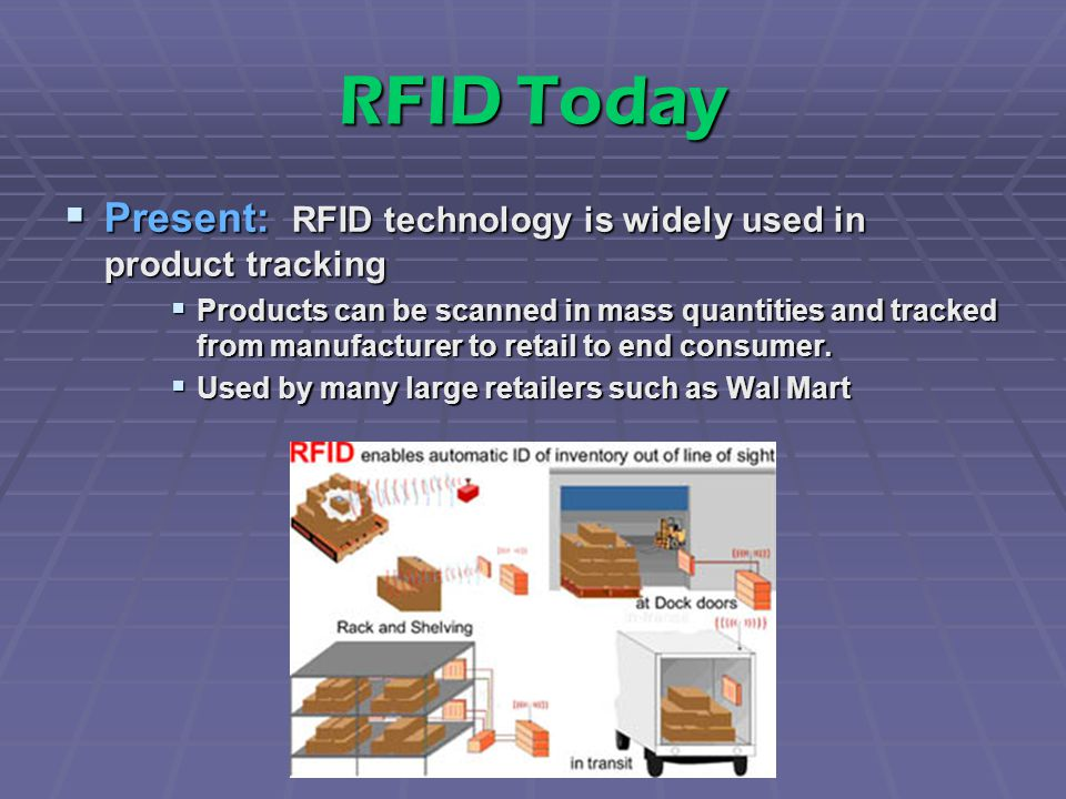 RFID Today  Present: RFID technology is widely used in product tracking  Products can be scanned in mass quantities and tracked from manufacturer to retail to end consumer.