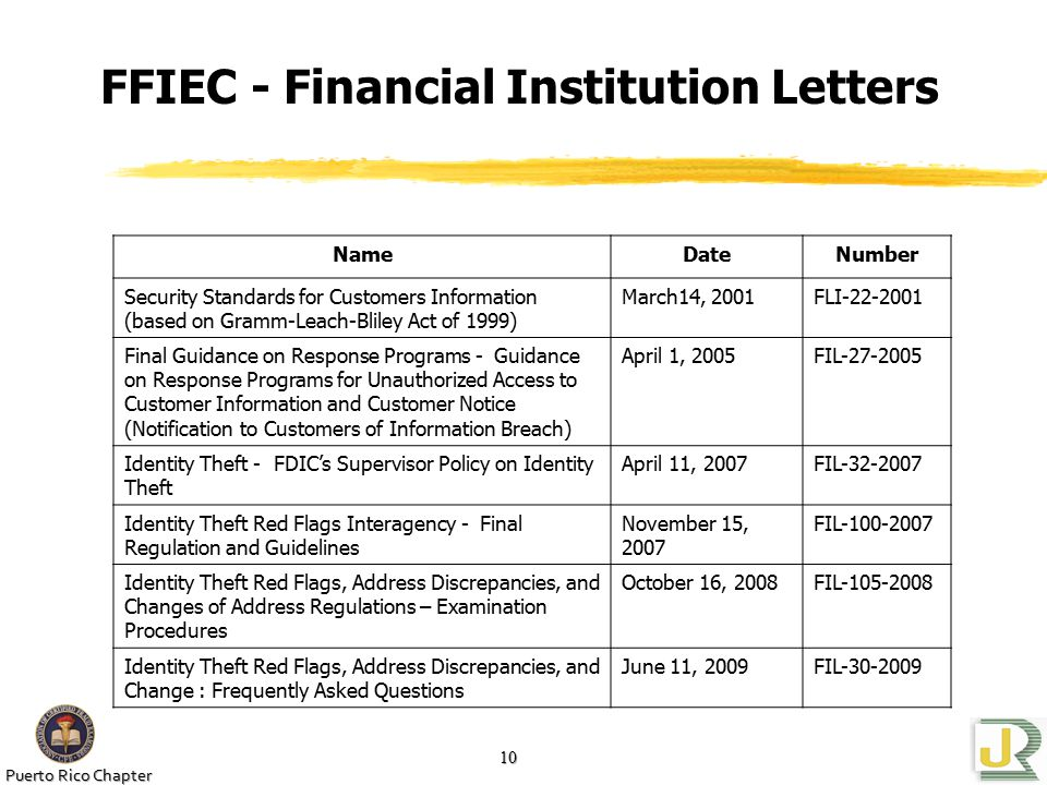 Puerto Rico Chapter 10 FFIEC - Financial Institution Letters NameDateNumber Security Standards for Customers Information (based on Gramm-Leach-Bliley Act of 1999) March14, 2001FLI-22-2001 Final Guidance on Response Programs - Guidance on Response Programs for Unauthorized Access to Customer Information and Customer Notice (Notification to Customers of Information Breach) April 1, 2005FIL-27-2005 Identity Theft - FDIC's Supervisor Policy on Identity Theft April 11, 2007FIL-32-2007 Identity Theft Red Flags Interagency - Final Regulation and Guidelines November 15, 2007 FIL-100-2007 Identity Theft Red Flags, Address Discrepancies, and Changes of Address Regulations – Examination Procedures October 16, 2008FIL-105-2008 Identity Theft Red Flags, Address Discrepancies, and Change : Frequently Asked Questions June 11, 2009FIL-30-2009