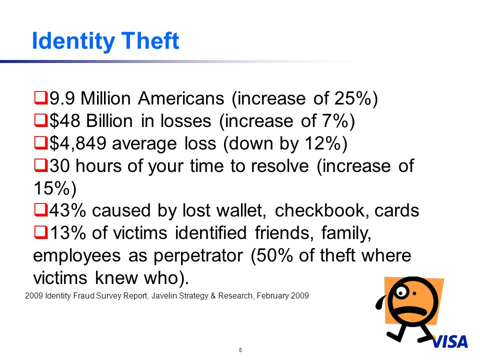 6 Identity Theft  9.9 Million Americans (increase of 25%)  $48 Billion in losses (increase of 7%)  $4,849 average loss (down by 12%)  30 hours of your time to resolve (increase of 15%)  43% caused by lost wallet, checkbook, cards  13% of victims identified friends, family, employees as perpetrator (50% of theft where victims knew who).