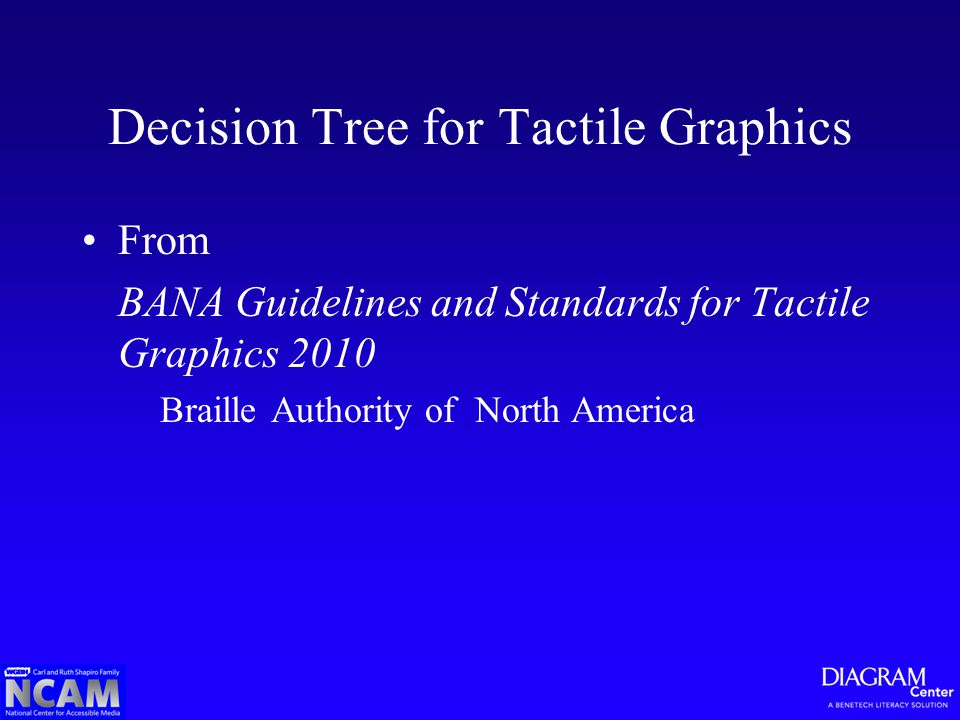 Decision Tree for Tactile Graphics From BANA Guidelines and Standards for Tactile Graphics 2010 Braille Authority of North America