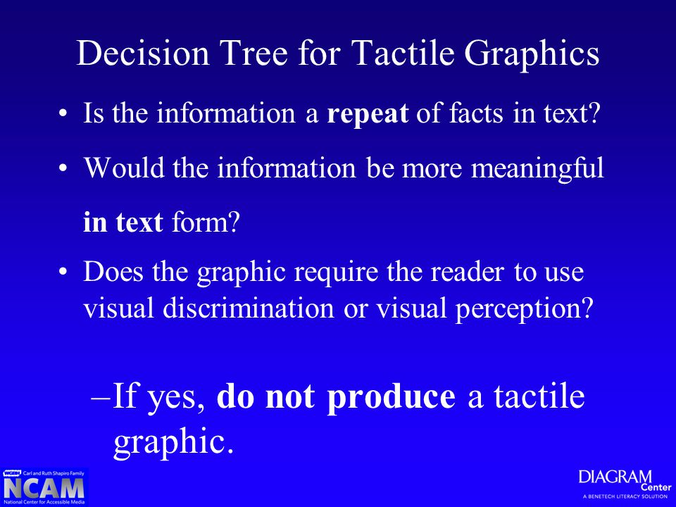Image descriptions can be included in a variety of digital publications… DTB, e-books, PDF, HTML …through a variety of methods @alt, @longdesc, prodnote, describedby, visible text, hidden text Accessing image descriptions
