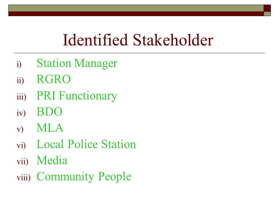 Identified Stakeholder i) Station Manager ii) RGRO iii) PRI Functionary iv) BDO v) MLA vi) Local Police Station vii) Media viii) Community People