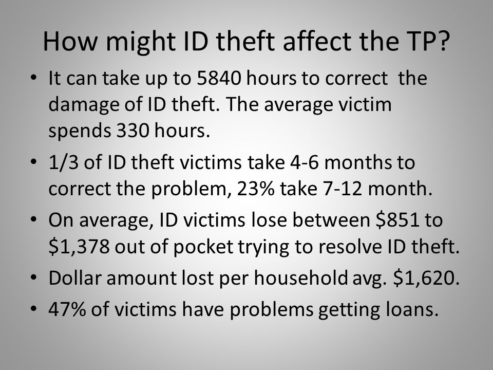 How might ID theft affect the TP. It can take up to 5840 hours to correct the damage of ID theft.
