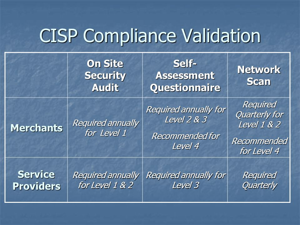 CISP Compliance Validation On Site Security Audit Self- Assessment Questionnaire Network Scan Merchants Required annually for Level 1 Required annually for Level 2 & 3 Recommended for Level 4 Required Quarterly for Level 1 & 2 Recommended for Level 4 Service Providers Required annually for Level 1 & 2 Required annually for Level 3 Required Quarterly