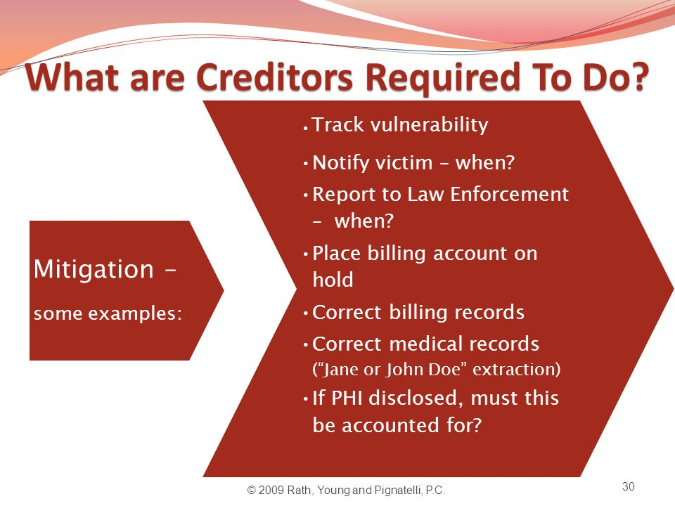 What are Creditors Required To Do.