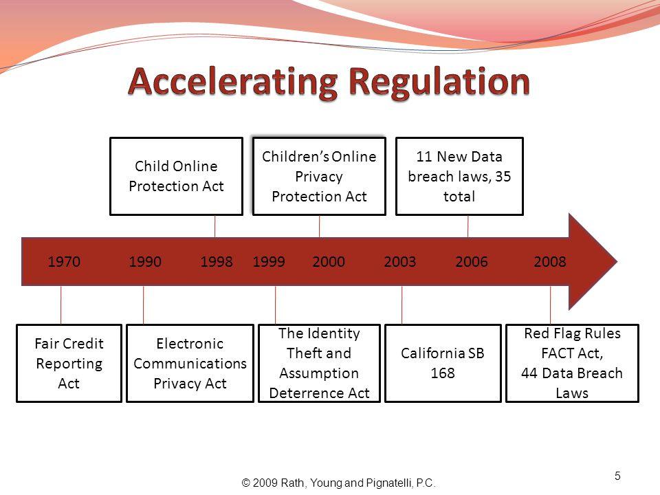 5 1970 1990 1998 1999 2000 2003 2006 2008 11 New Data breach laws, 35 total Children's Online Privacy Protection Act Children's Online Privacy Protect