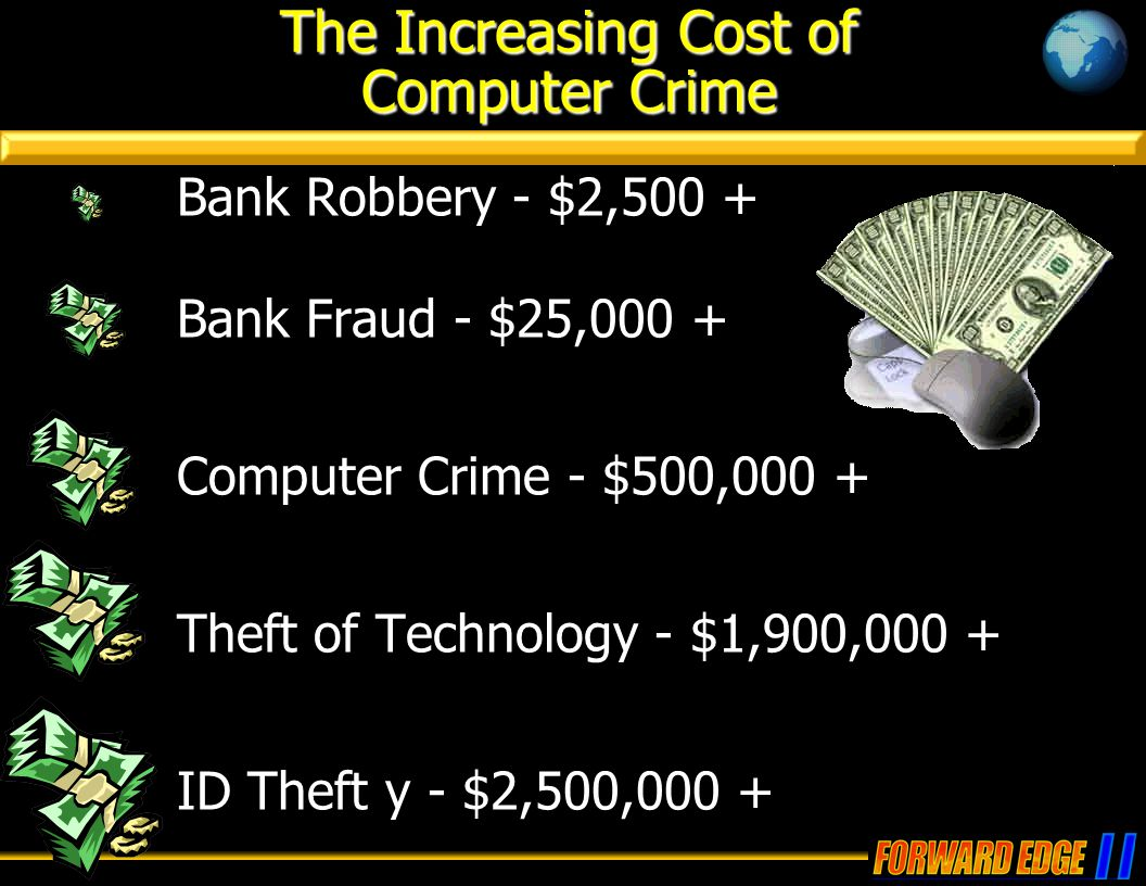 FraudFraud  Auction frauds  Get-rich-quick schemes  Senior citizen scams  Phishing  Phony Prizes  Cheap Stuff  Hardware (Mp3 Players, Cameras, DVDs)  Software (Windows, MS-Office, Anti-Virus)