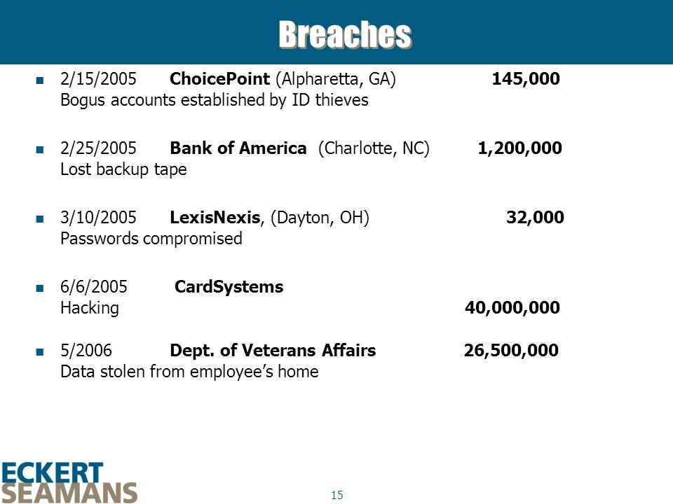 15 Breaches 2/15/2005ChoicePoint (Alpharetta, GA) 145,000 Bogus accounts established by ID thieves 2/25/2005 Bank of America (Charlotte, NC) 1,200,000 Lost backup tape 3/10/2005 LexisNexis, (Dayton, OH) 32,000 Passwords compromised 6/6/2005 CardSystems Hacking 40,000,000 5/2006Dept.