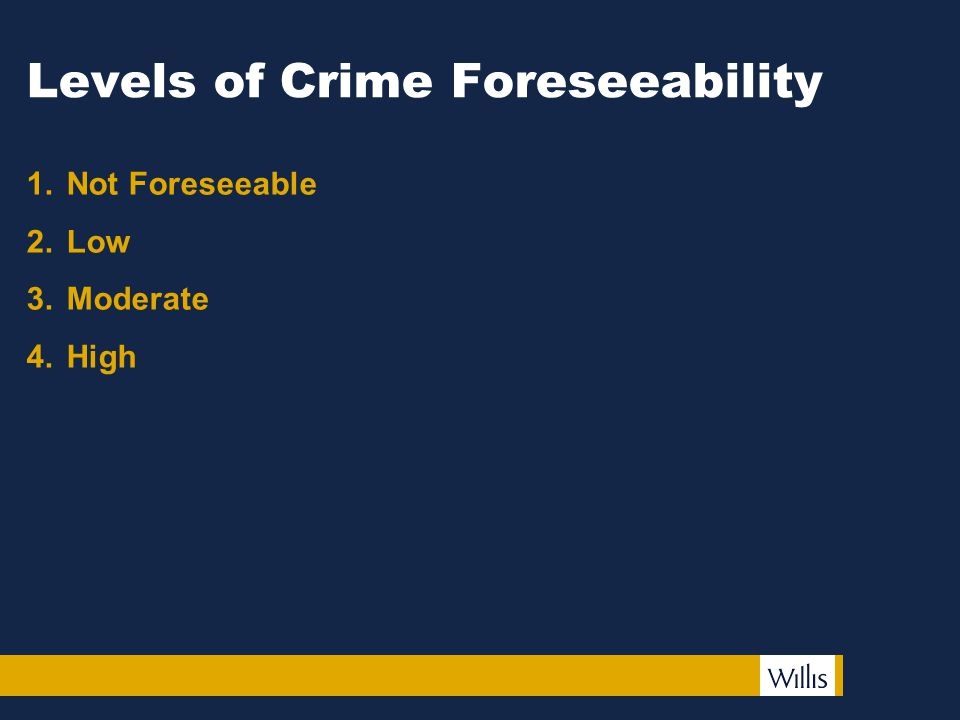 Levels of Crime Foreseeability 1.Not Foreseeable 2.Low 3.Moderate 4.High