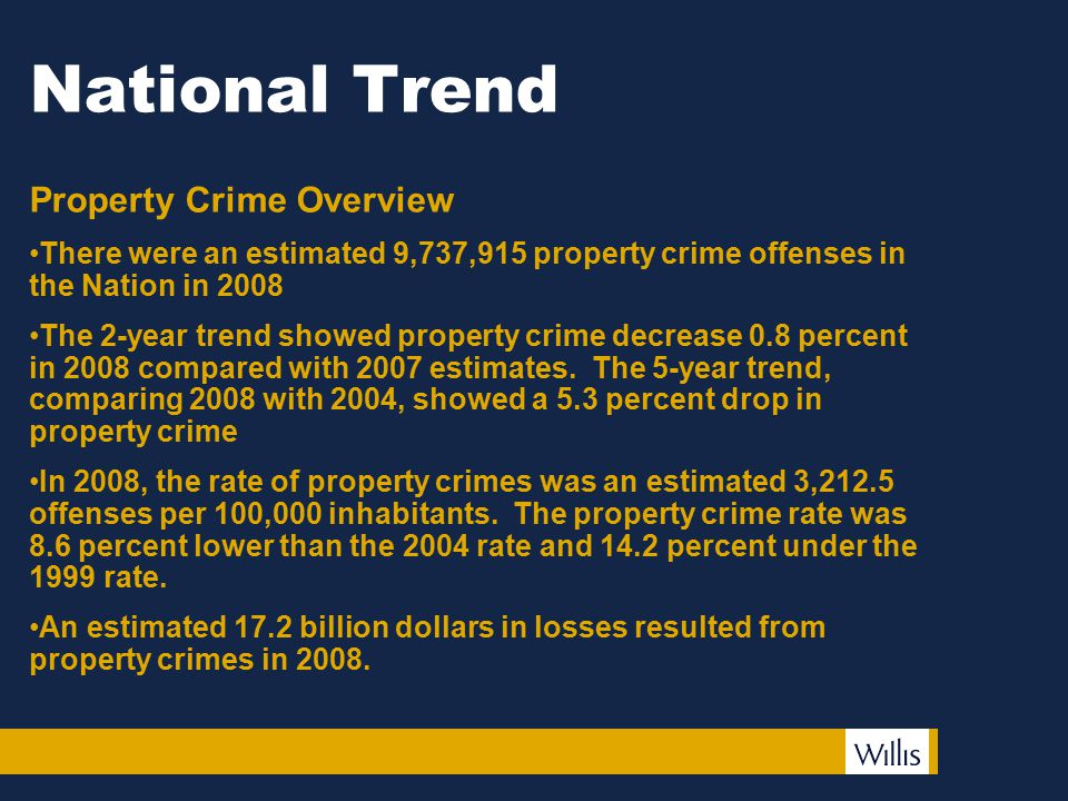 National Trend Property Crime Overview There were an estimated 9,737,915 property crime offenses in the Nation in 2008 The 2-year trend showed property crime decrease 0.8 percent in 2008 compared with 2007 estimates.
