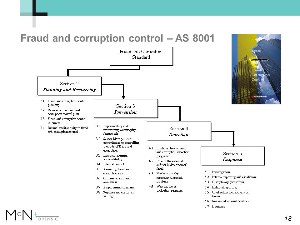 18 Fraud and corruption control – AS 8001