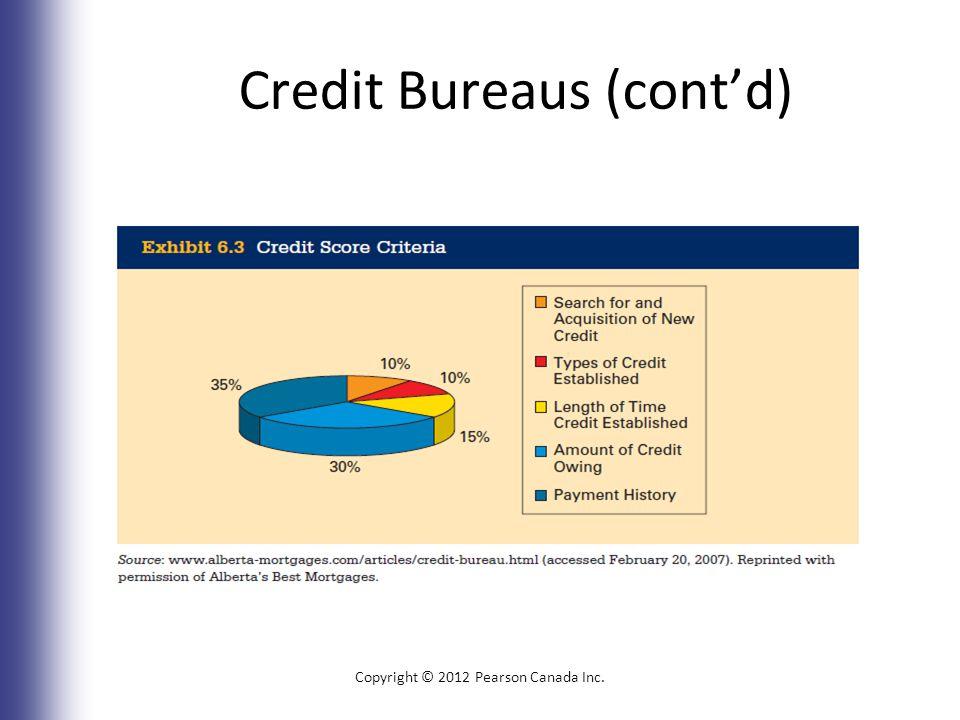 Credit Bureaus (cont'd) Copyright © 2012 Pearson Canada Inc. 6-12