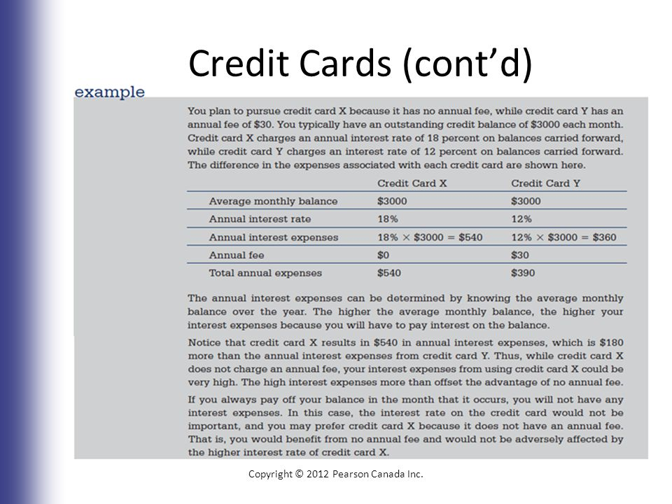Credit Cards (cont'd) Copyright © 2012 Pearson Canada Inc. 6-28