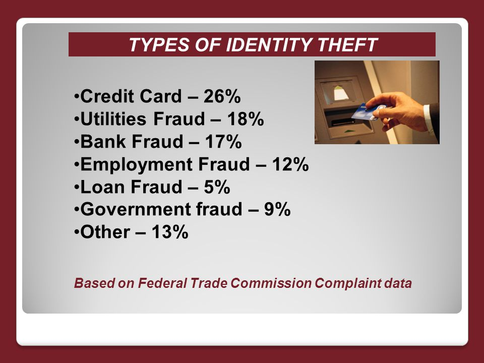 TYPES OF IDENTITY THEFT Credit Card – 26% Utilities Fraud – 18% Bank Fraud – 17% Employment Fraud – 12% Loan Fraud – 5% Government fraud – 9% Other – 13% Based on Federal Trade Commission Complaint data