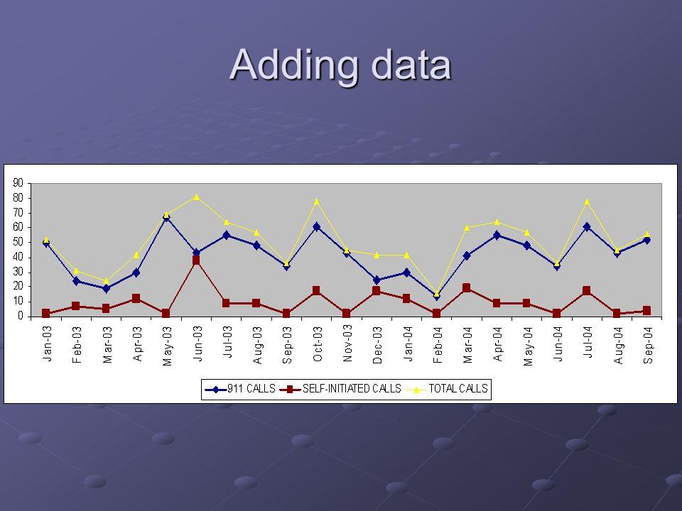 Adding data