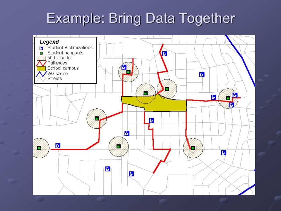 Example: Bring Data Together