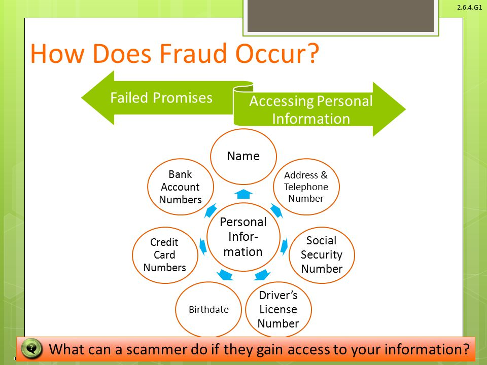 © Take Charge Today – August 2013 – Protecting Yourself From Fraud– Slide 8 Funded by a grant from Take Charge America, Inc.