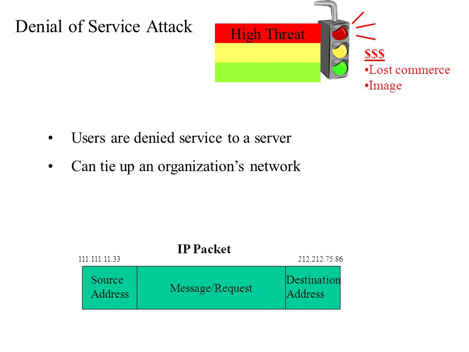 DoS Attack Denial of Service Attack Easy to Mount Difficult to Defend Against