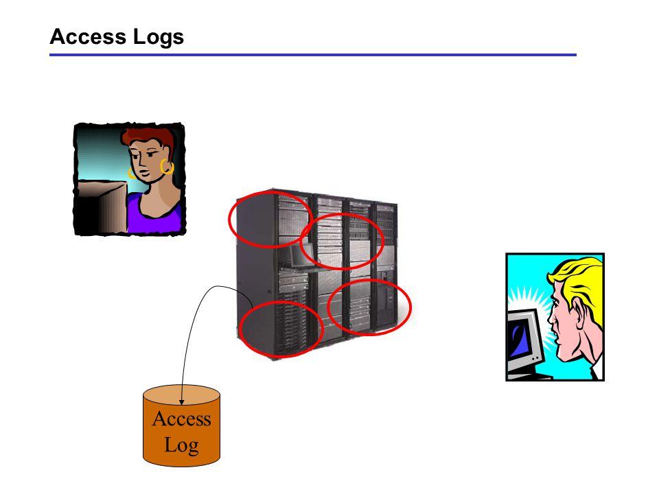 Firewalls Source: Vicomsoft (www.vicomsoft.com)