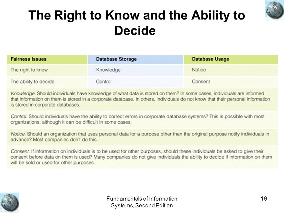 Fundamentals of Information Systems, Second Edition 19 The Right to Know and the Ability to Decide