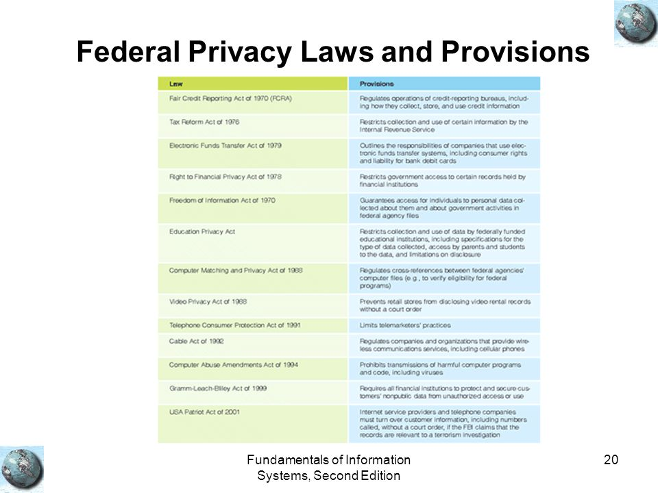Fundamentals of Information Systems, Second Edition 20 Federal Privacy Laws and Provisions