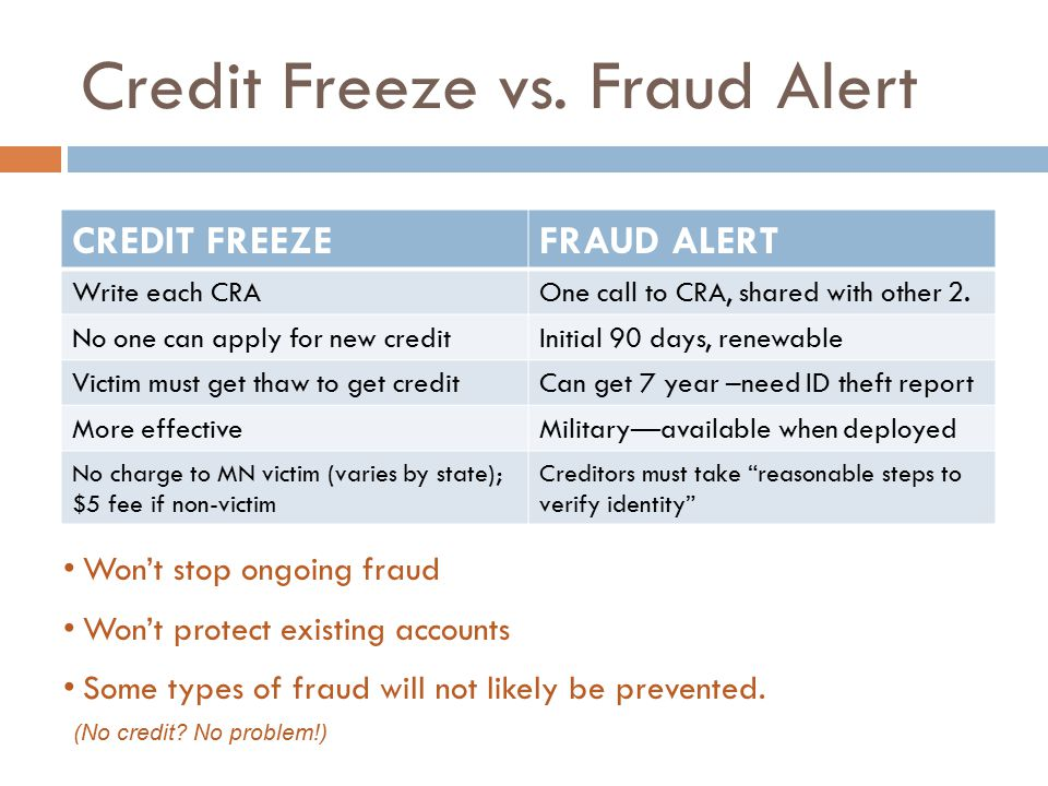 Credit Freeze vs. Fraud Alert CREDIT FREEZEFRAUD ALERT Write each CRAOne call to CRA, shared with other 2. No one can apply for new creditInitial 90 d